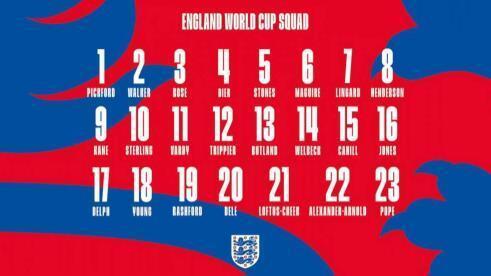 英格兰国家队世界杯23人球员球衣号码公布:凯恩身披9号 林加德7号 -